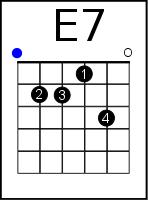 E7 full