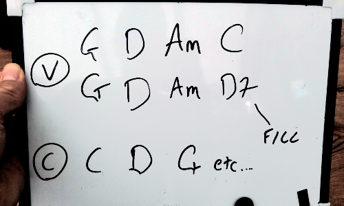 Strumming fills chord progression 1