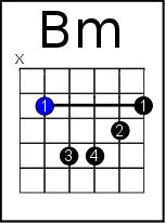 b-minor-standard