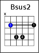b-sus-2
