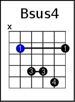 b-sus-4