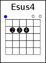 e-sus-4-alt